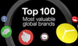 What will be Facebook's BrandZ Top 100 Most Valuable Global Brand 2013 ranking?