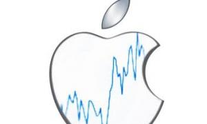 When will Apple join the Dow Jones Index ?